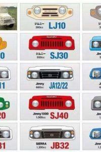 b46bbfc9ebeec7c8aa430c797a31aca5--jeep-x-suzuki-jimny.jpg