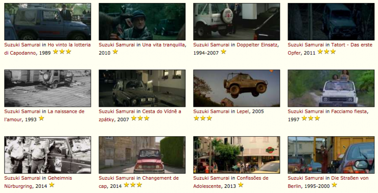 Internet Movie Cars Database